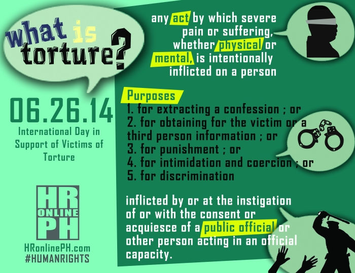 torture copy